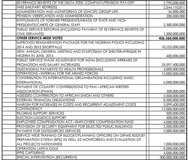budget-2016-1-jide-salu