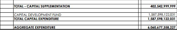 budget-2016-6 -jide-salu