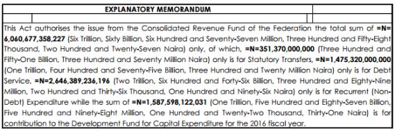 budget-2016-10 -jide-salu